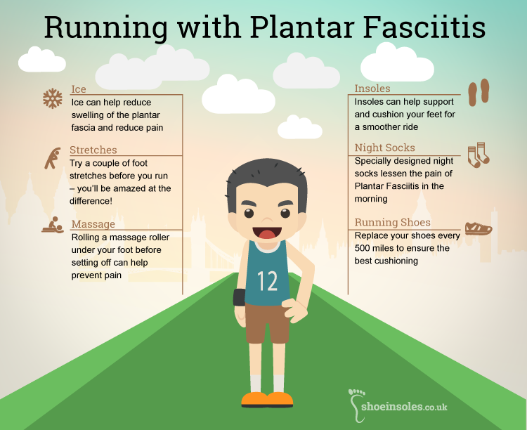 learn-about-running-with-plantar-fasciitis