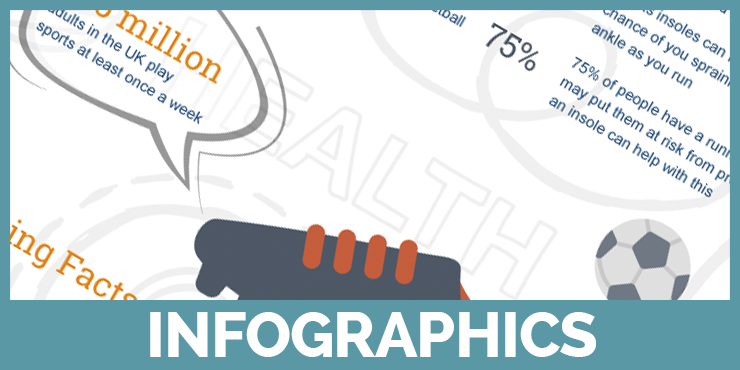 Click here to see our full range of infographics