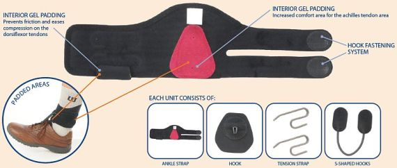 Components of the AFO Foot Brace