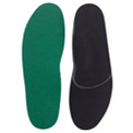 Best Insoles for Supination